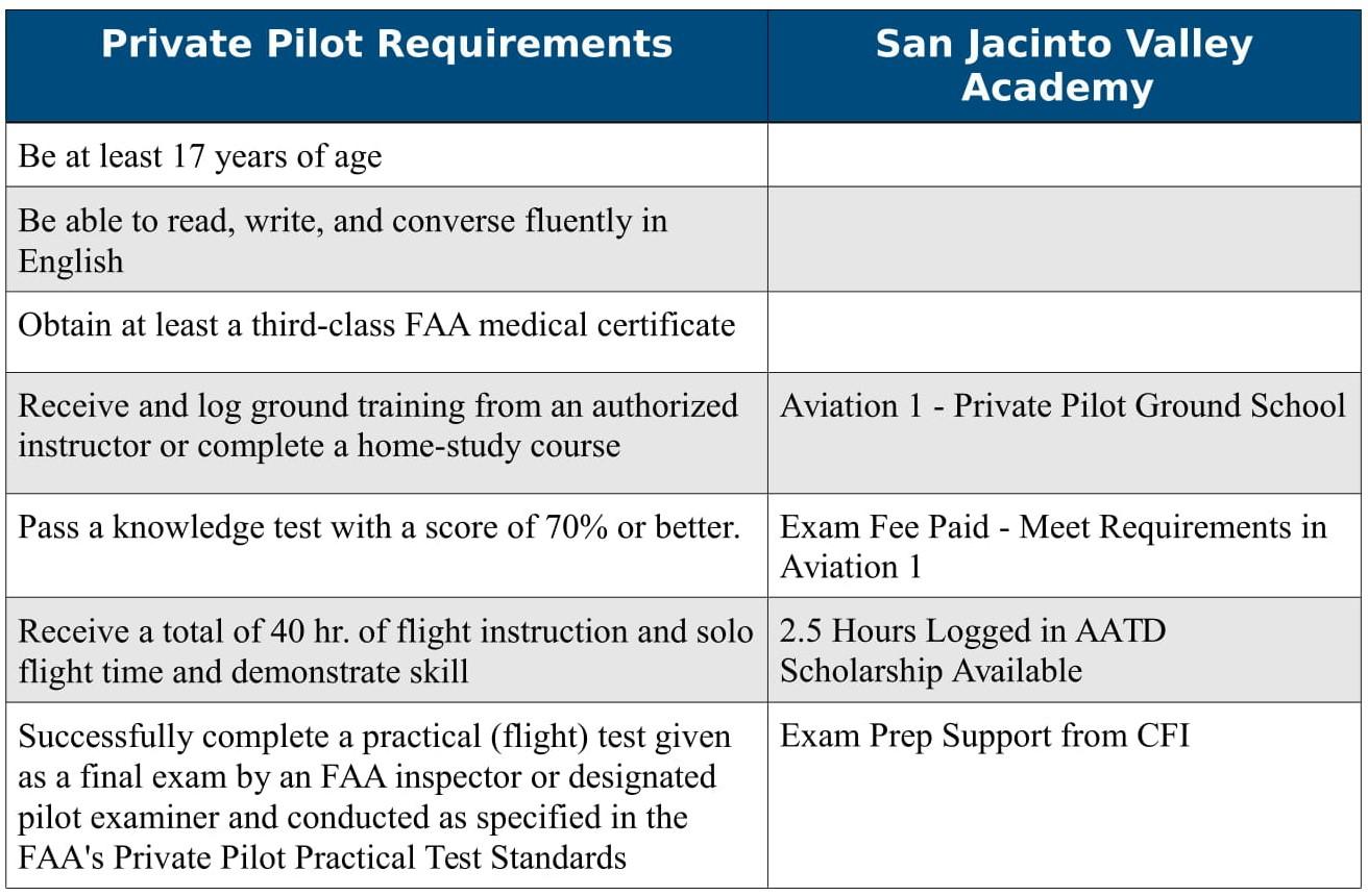 Resources Aviation